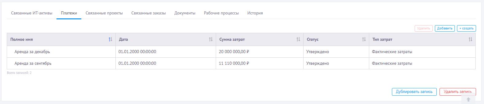 Список затрат по контракту