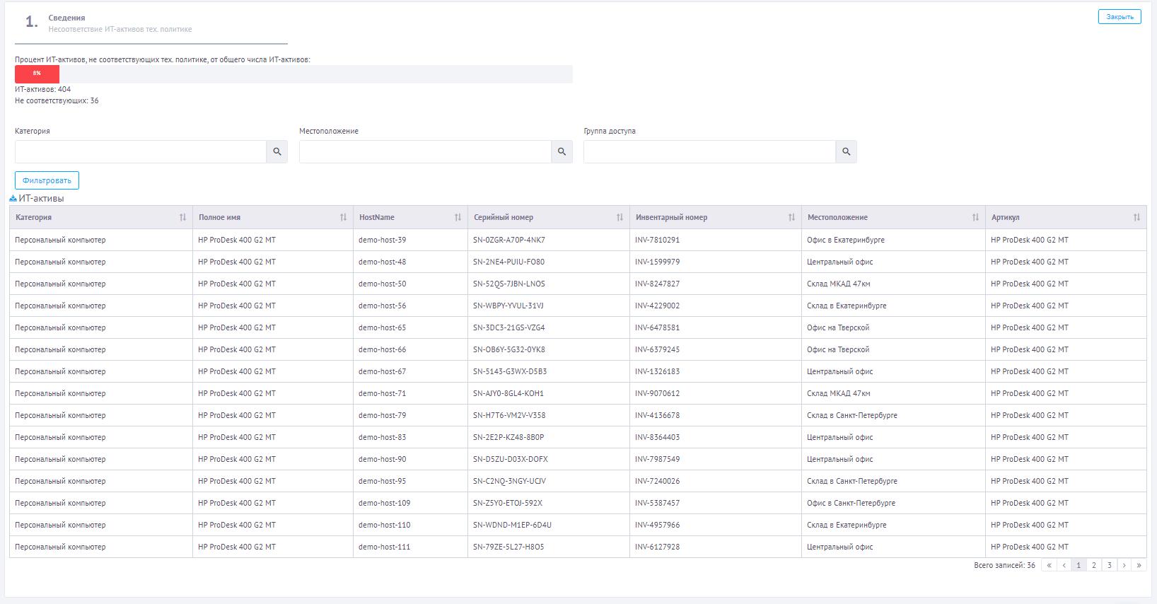 Отчет несоответствия ИТ-активов стандартным позициям каталога