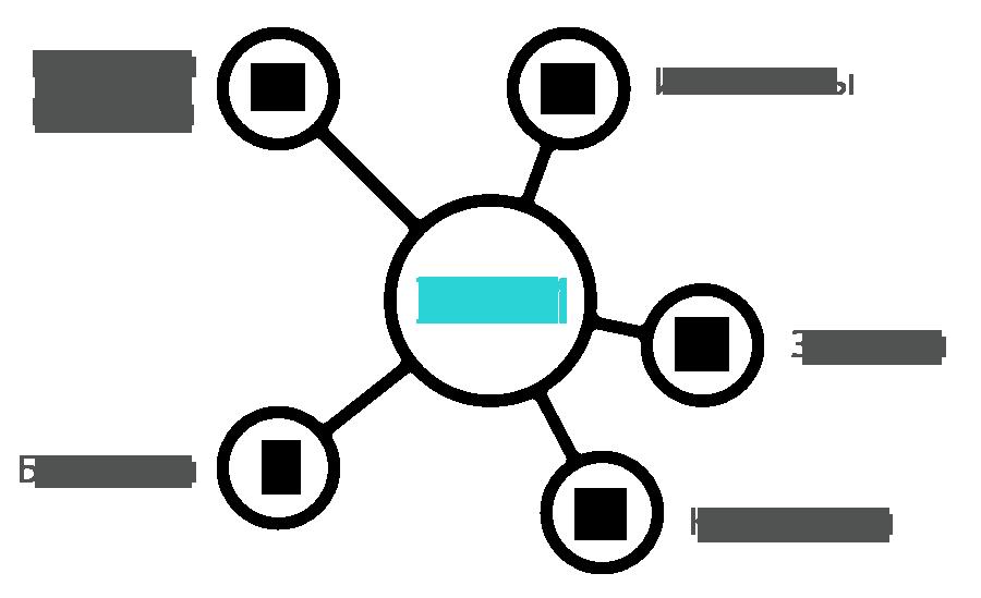 Единое информационное пространство для управления ИТ-активами