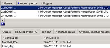 Рисунок 9.  Контроль утилизации лицензий HP Asset Manager в автоматическом режиме